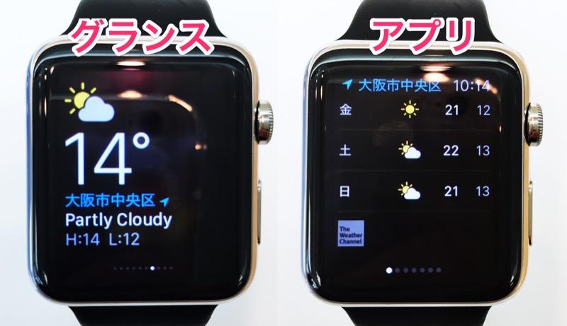 天気グランスアプリ